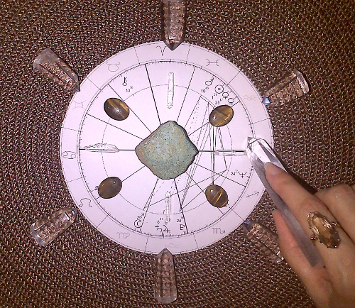 Sourcery Activation Ritual Grid | www.stellaseaspirit.co.za